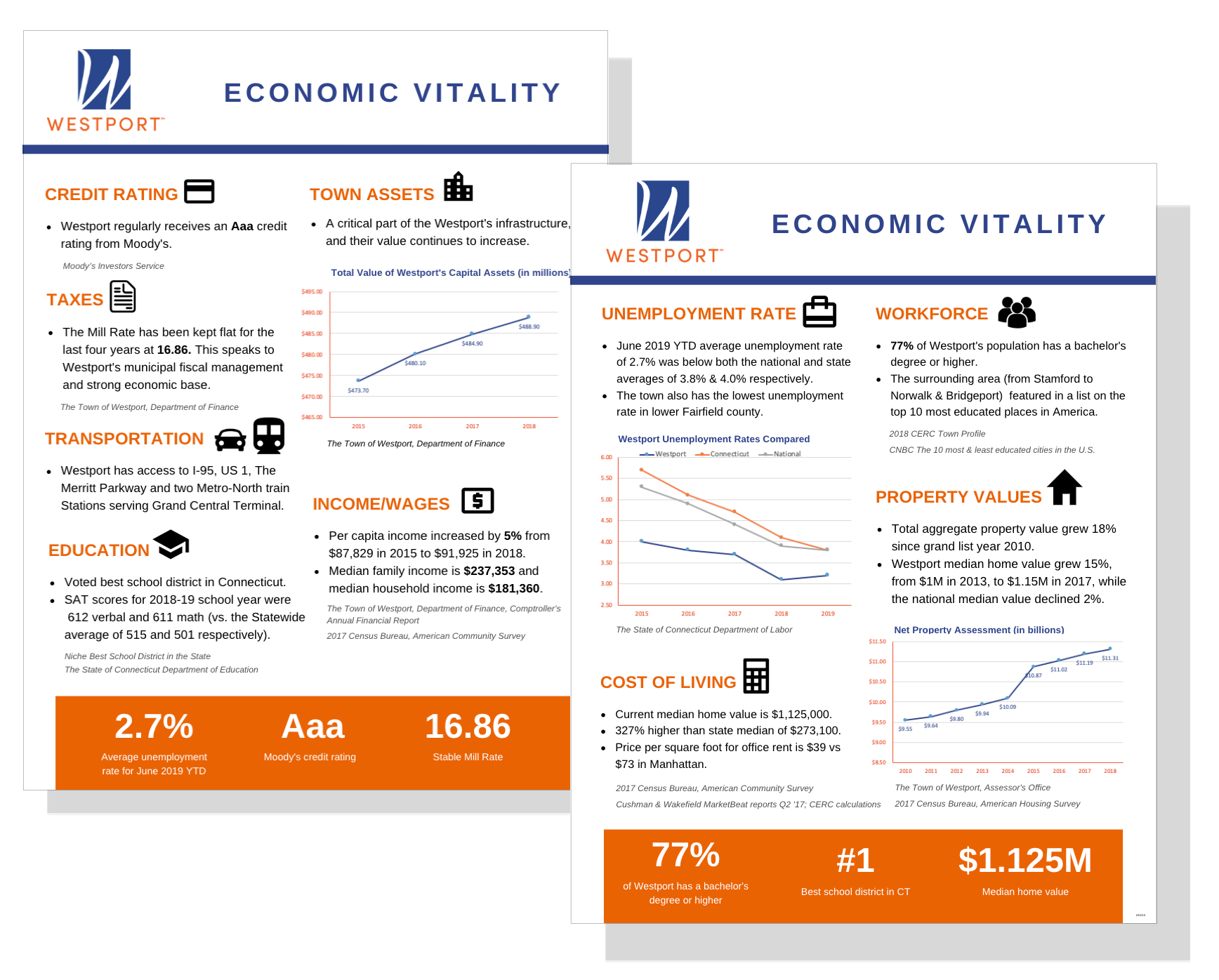 Economic Vitality Scorcard Graphic